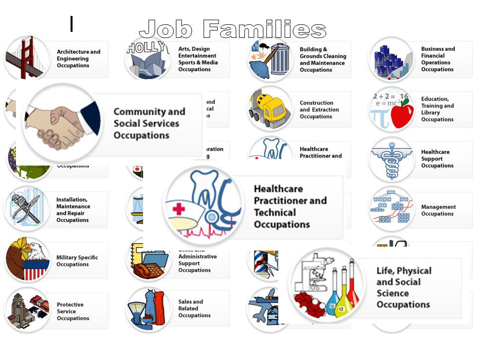 Psych Job Families
