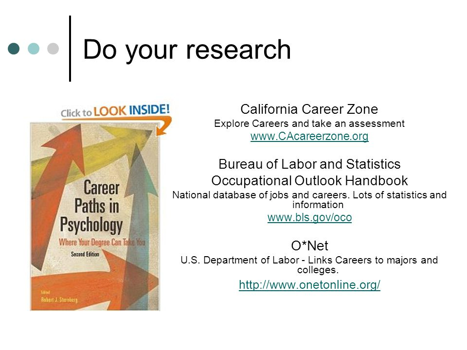 Do your research California Career Zone Explore Careers and take an assessment www.CAcareerzone.org Bureau of Labor and Statistics Occupational Outloo