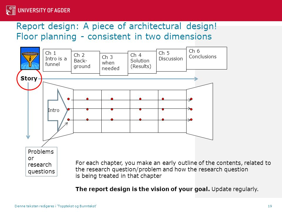 Report design: A piece of architectural design.