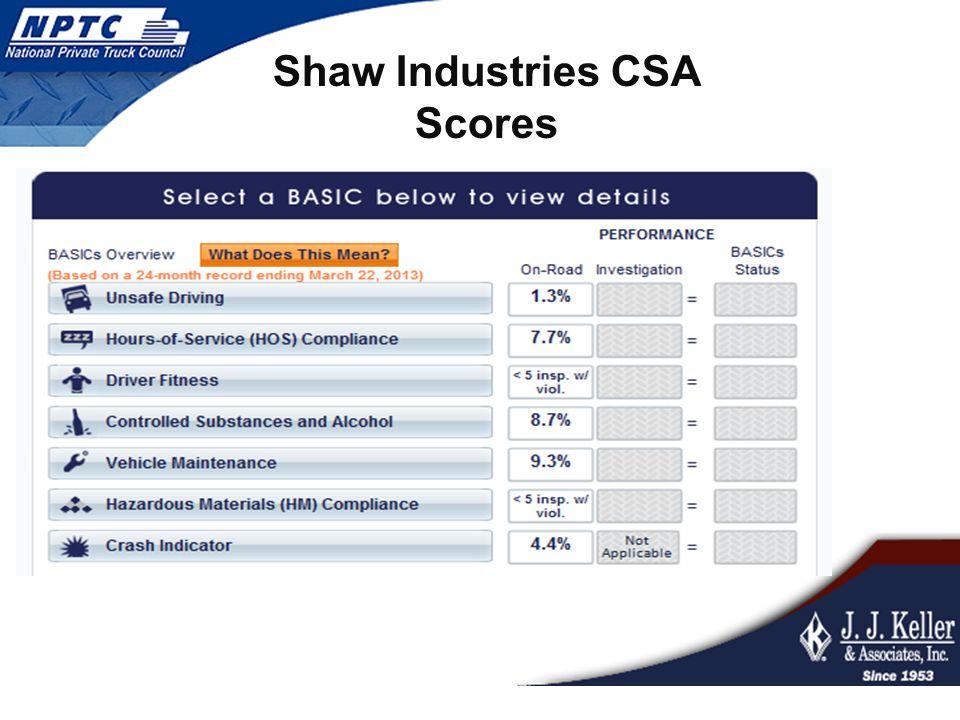 Shaw Industries CSA Scores