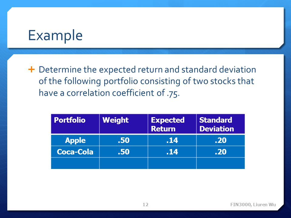 Example  Determine the expected return and standard deviation of the following portfolio consisting of two stocks that have a correlation coefficient