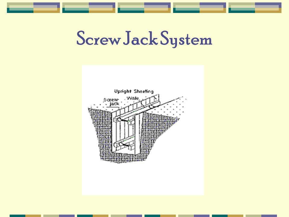 Screw Jack System