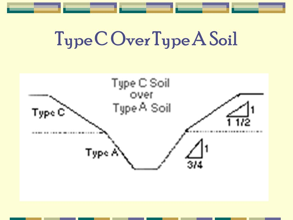 Type C Over Type A Soil