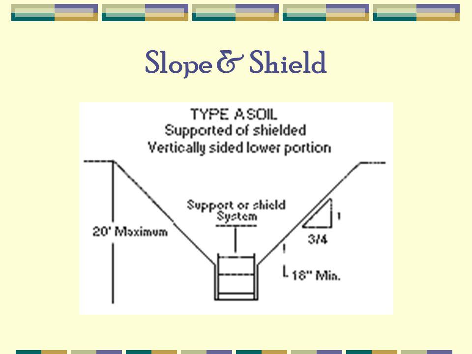 Slope & Shield