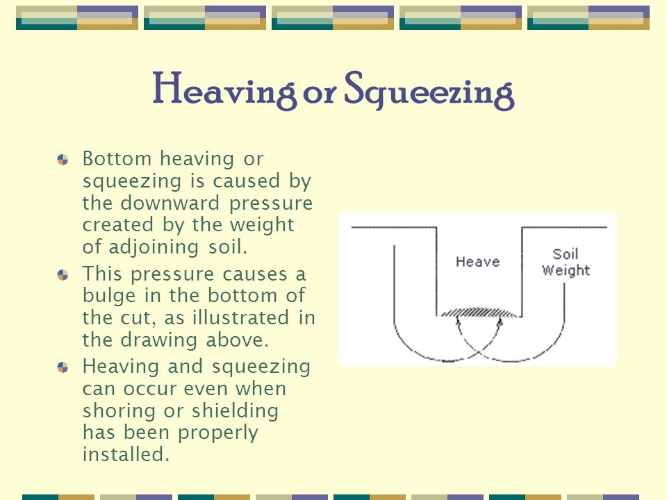 Heaving or Squeezing Bottom heaving or squeezing is caused by the downward pressure created by the weight of adjoining soil.