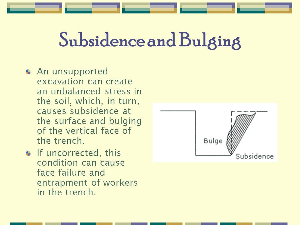 Subsidence and Bulging An unsupported excavation can create an unbalanced stress in the soil, which, in turn, causes subsidence at the surface and bulging of the vertical face of the trench.