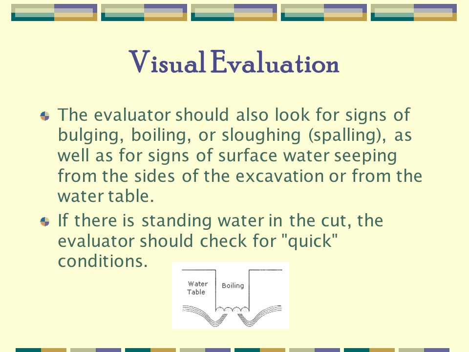 Visual Evaluation The evaluator should also look for signs of bulging, boiling, or sloughing (spalling), as well as for signs of surface water seeping from the sides of the excavation or from the water table.