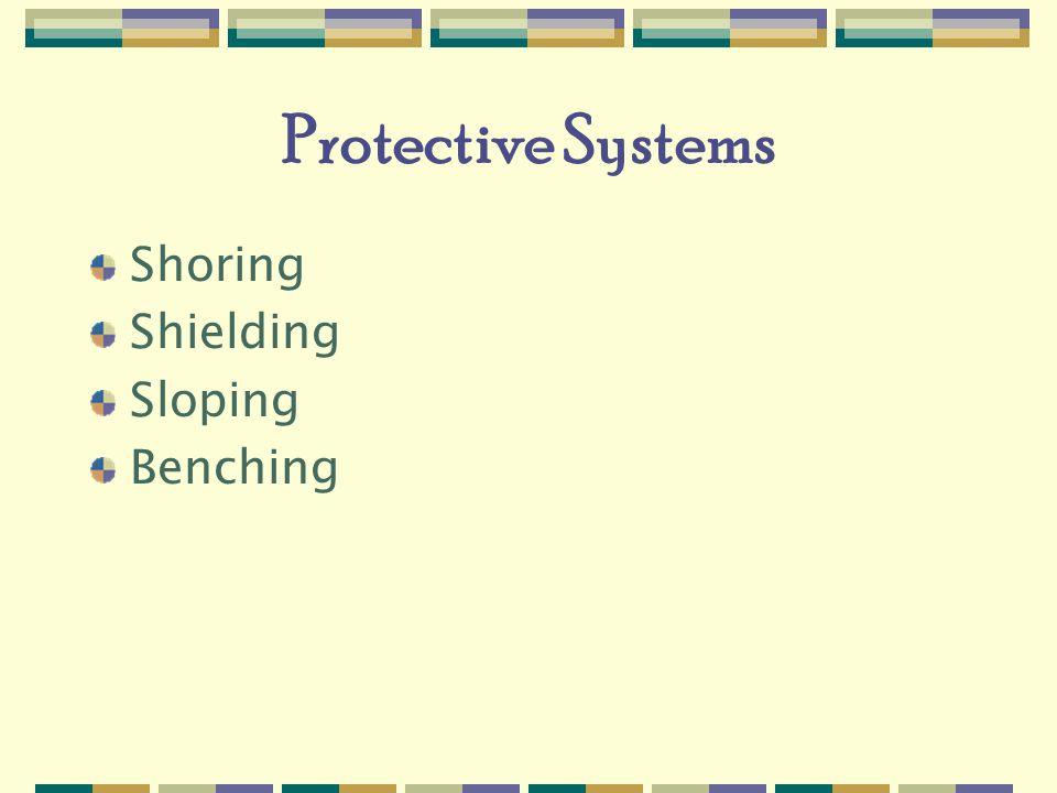 Shoring Shielding Sloping Benching