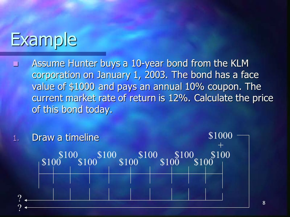 8 Example Assume Hunter buys a 10-year bond from the KLM corporation on January 1, 2003.