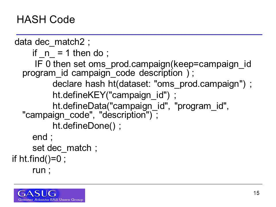 15 HASH Code data dec_match2 ; if _n_ = 1 then do ; IF 0 then set oms_prod.campaign(keep=campaign_id program_id campaign_code description ) ; declare hash ht(dataset: oms_prod.campaign ) ; ht.defineKEY( campaign_id ) ; ht.defineData( campaign_id , program_id , campaign_code , description ) ; ht.defineDone() ; end ; set dec_match ; if ht.find()=0 ; run ;