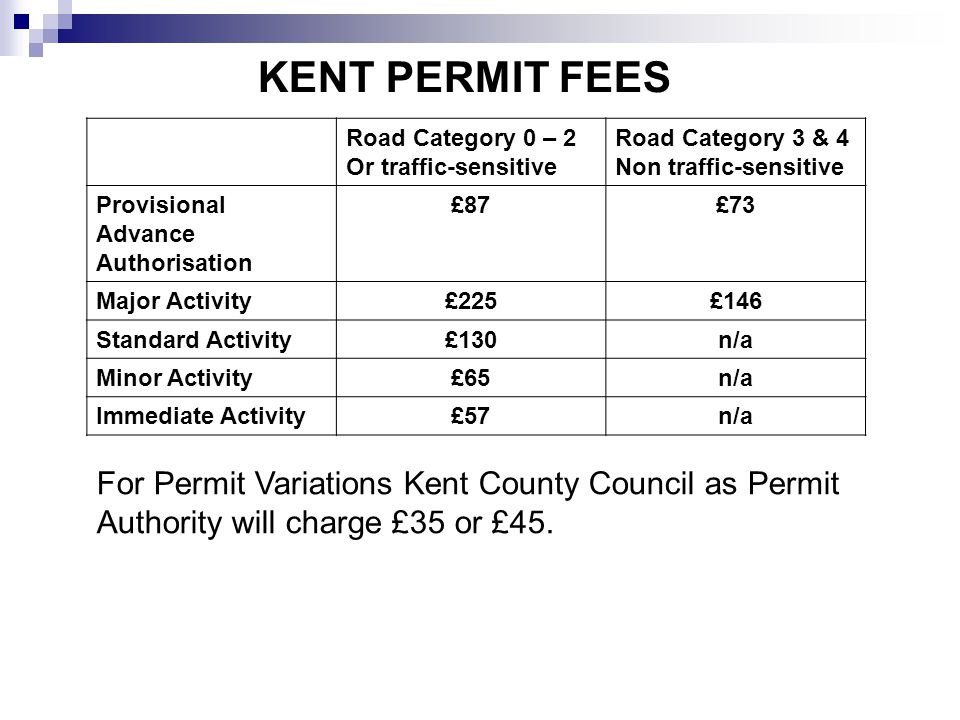 KENT PERMIT FEES Road Category 0 – 2 Or traffic-sensitive Road Category 3 & 4 Non traffic-sensitive Provisional Advance Authorisation £87£73 Major Activity£225£146 Standard Activity£130n/a Minor Activity£65n/a Immediate Activity£57n/a For Permit Variations Kent County Council as Permit Authority will charge £35 or £45.