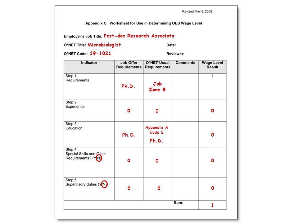 Post-doc Research Associate Microbiologist 19-1021 Ph.D.