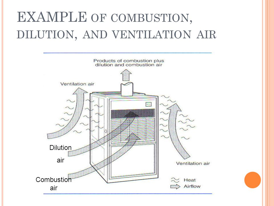 EXAMPLE OF COMBUSTION, DILUTION, AND VENTILATION AIR Dilution air Combustion air