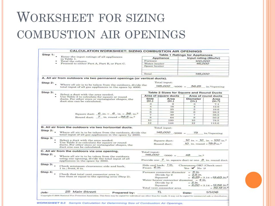 W ORKSHEET FOR SIZING COMBUSTION AIR OPENINGS