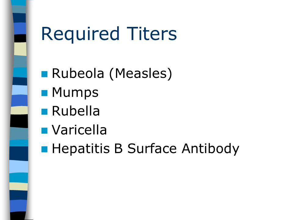 Required Titers Rubeola (Measles) Mumps Rubella Varicella Hepatitis B Surface Antibody