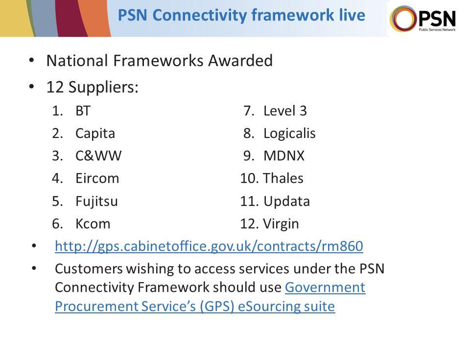 PSN Connectivity framework live National Frameworks Awarded 12 Suppliers: 1.BT 7. Level 3 2.Capita 8.Logicalis 3.C&WW 9.MDNX 4.Eircom10. Thales 5.Fuji