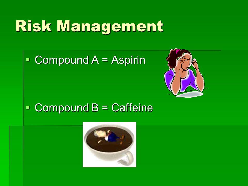 Risk Management  Compound A = Aspirin  Compound B = Caffeine