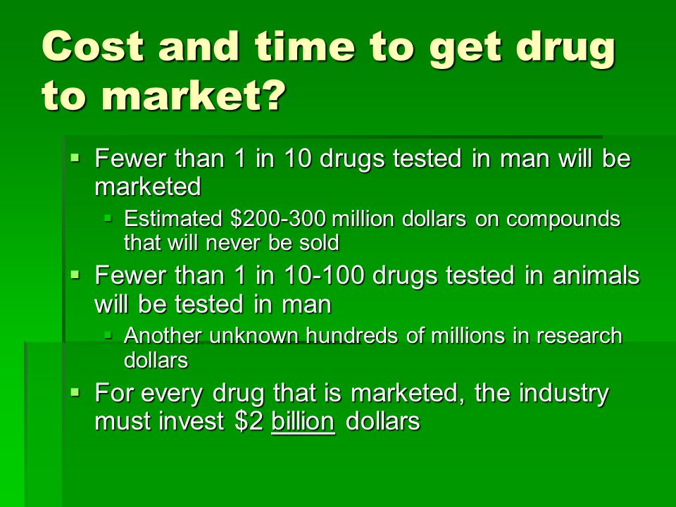Cost and time to get drug to market.