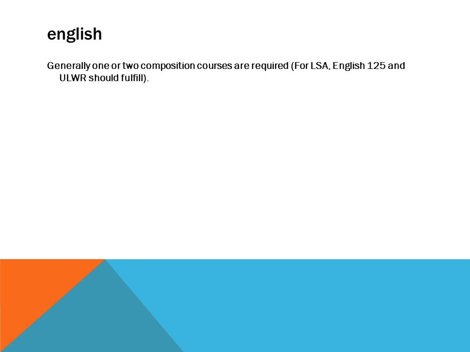 english Generally one or two composition courses are required (For LSA, English 125 and ULWR should fulfill).