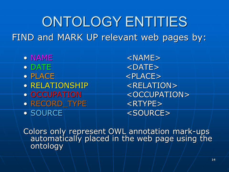 14 ONTOLOGY ENTITIES FIND and MARK UP relevant web pages by: NAME NAME DATE DATE PLACE PLACE RELATIONSHIP RELATIONSHIP OCCUPATION OCCUPATION RECORD_TY