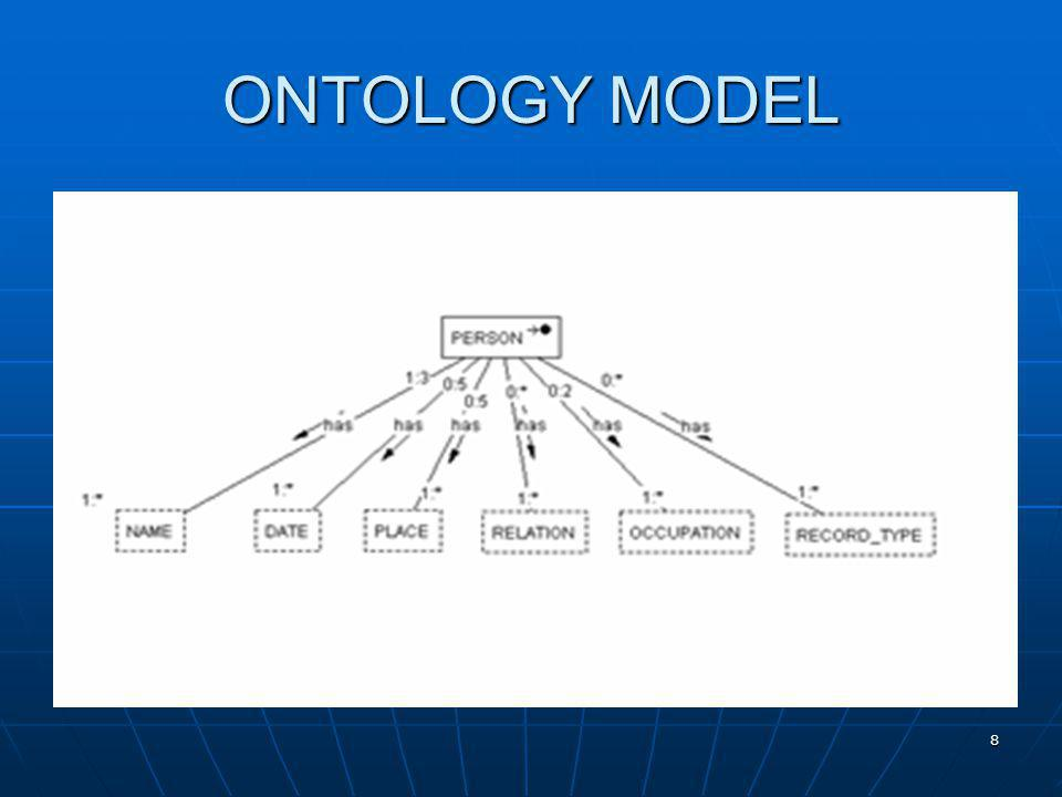 8 ONTOLOGY MODEL
