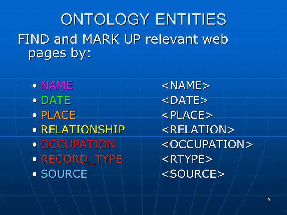 9 ONTOLOGY ENTITIES FIND and MARK UP relevant web pages by: NAME NAME DATE DATE PLACE PLACE RELATIONSHIP RELATIONSHIP OCCUPATION OCCUPATION RECORD_TYP