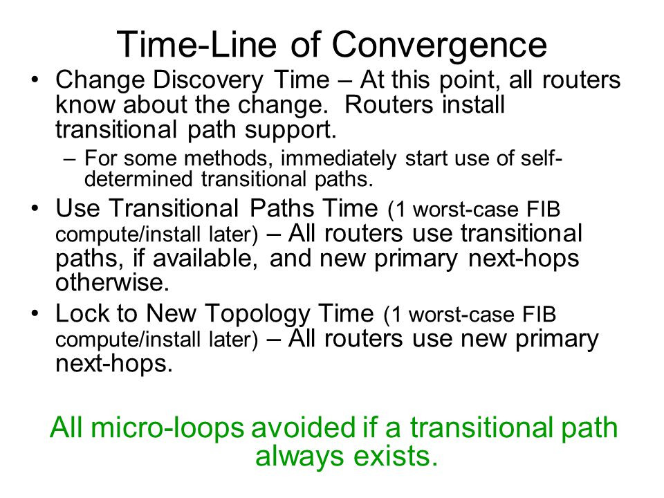 Time-Line of Convergence Change Discovery Time – At this point, all routers know about the change.