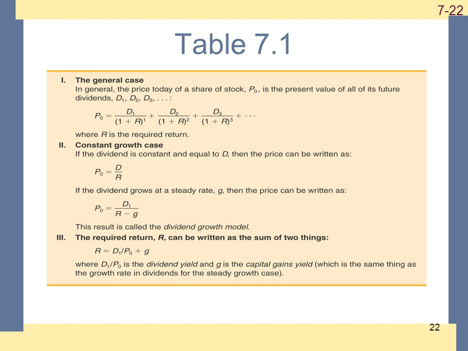 1-22 7-22 22 Table 7.1