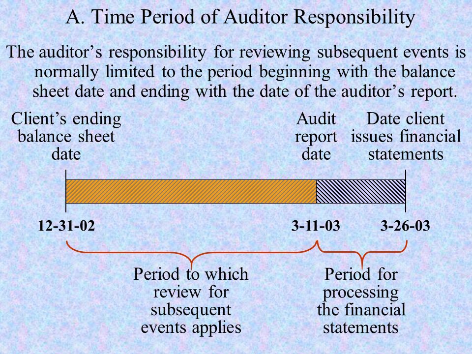 A. Time Period of Auditor Responsibility The auditor's responsibility for reviewing subsequent events is normally limited to the period beginning with