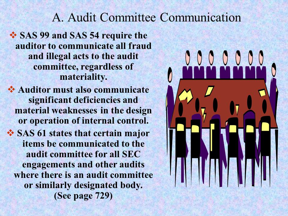 A. Audit Committee Communication  SAS 99 and SAS 54 require the auditor to communicate all fraud and illegal acts to the audit committee, regardless