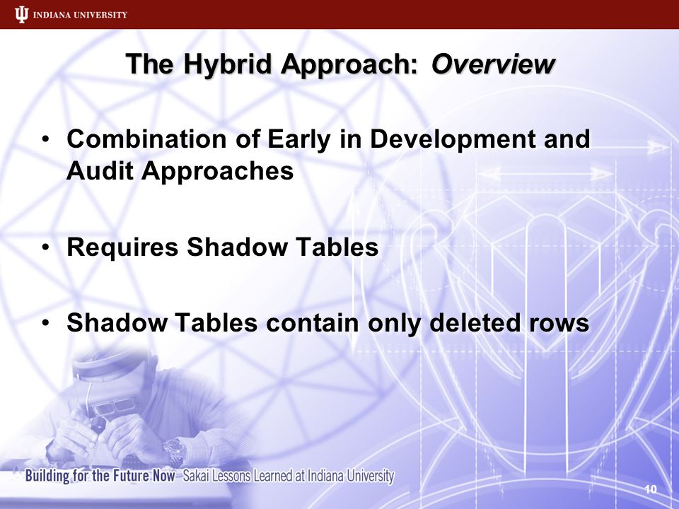 The Hybrid Approach: Overview Combination of Early in Development and Audit Approaches Requires Shadow Tables Shadow Tables contain only deleted rows Combination of Early in Development and Audit Approaches Requires Shadow Tables Shadow Tables contain only deleted rows 10