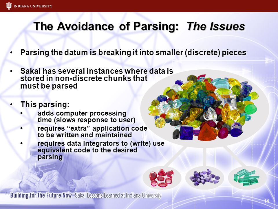 The Avoidance of Parsing: The Issues Parsing the datum is breaking it into smaller (discrete) pieces Sakai has several instances where data is stored in non-discrete chunks that must be parsed This parsing: adds computer processing time (slows response to user) requires extra application code to be written and maintained requires data integrators to (write) use equivalent code to the desired parsing Parsing the datum is breaking it into smaller (discrete) pieces Sakai has several instances where data is stored in non-discrete chunks that must be parsed This parsing: adds computer processing time (slows response to user) requires extra application code to be written and maintained requires data integrators to (write) use equivalent code to the desired parsing 14
