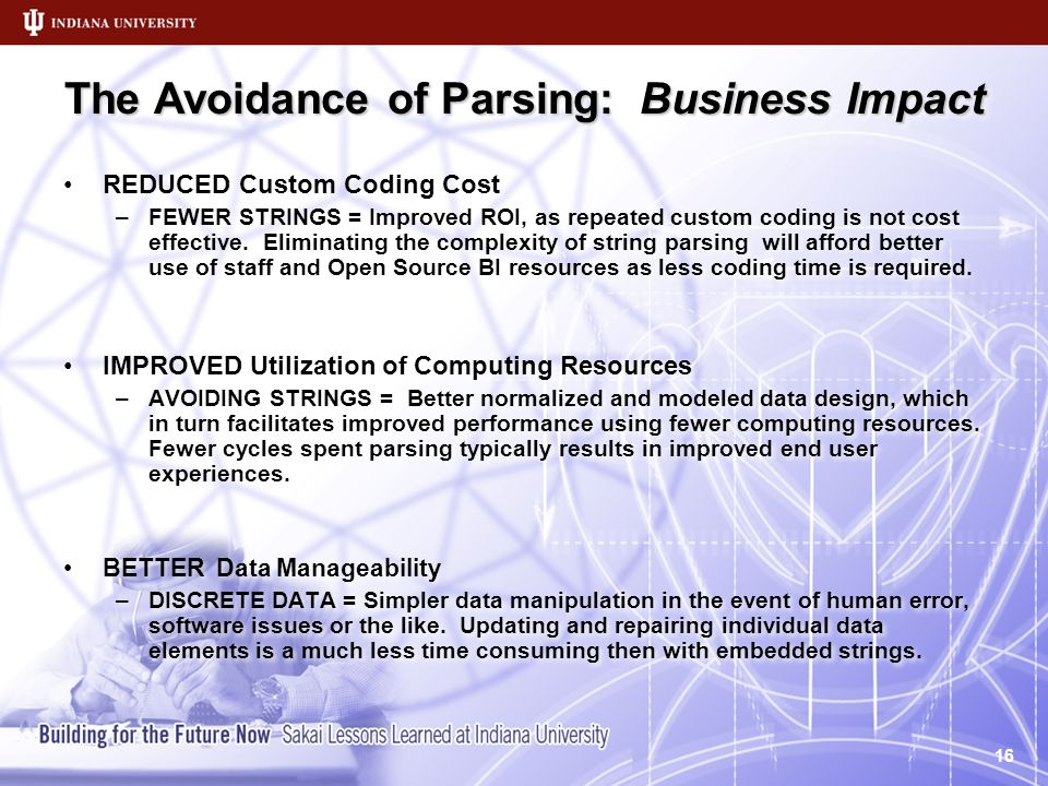 The Avoidance of Parsing: Business Impact REDUCED Custom Coding Cost –FEWER STRINGS = Improved ROI, as repeated custom coding is not cost effective.