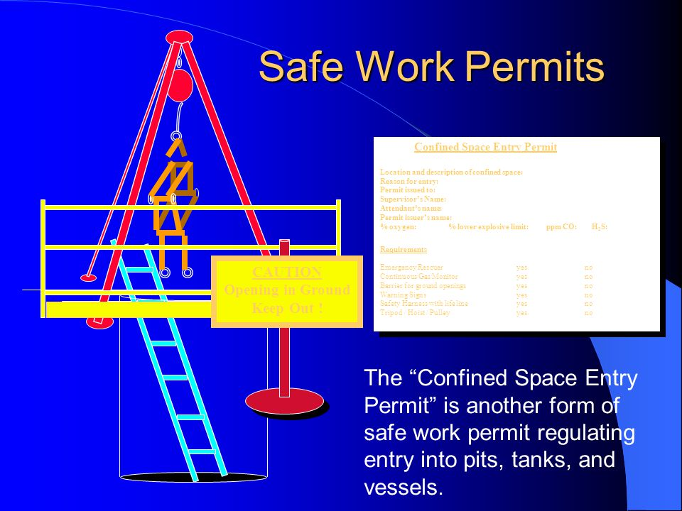 Safe Work Permits Permits are issued: For a specific date and time range, For a specific job, and To specific individuals.