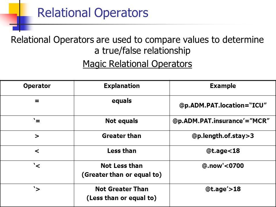 Relational Operators Relational Operators are used to compare values to determine a true/false relationship Magic Relational Operators OperatorExplana