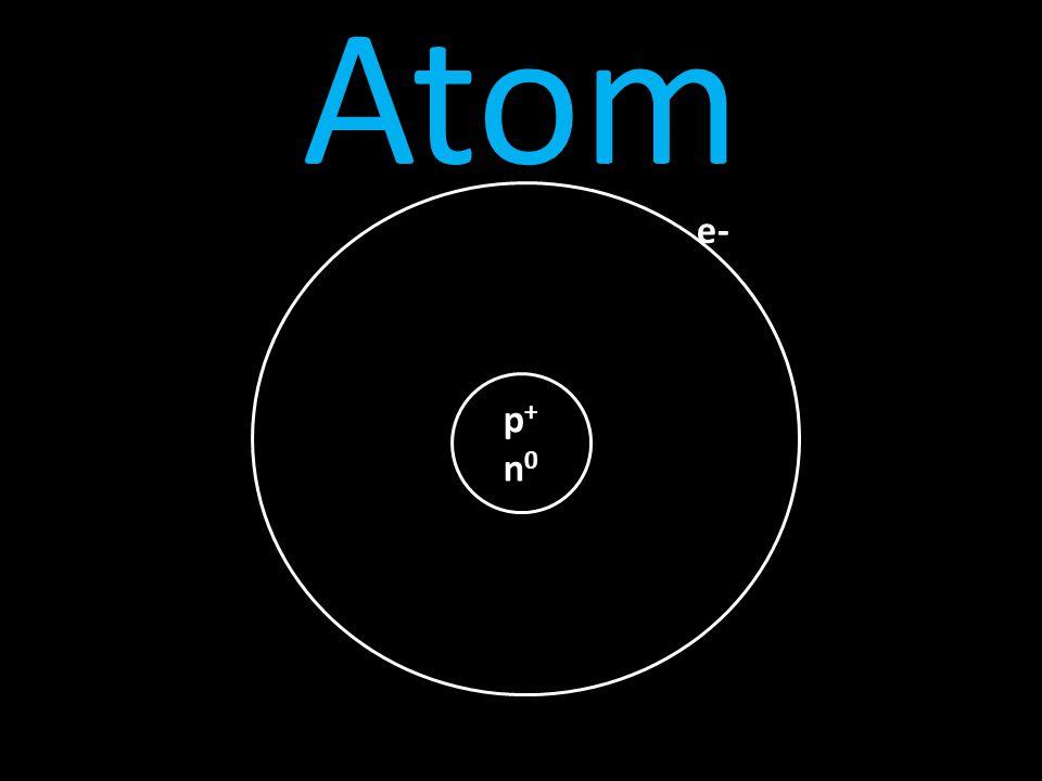 Atom p+n0p+n0 e-