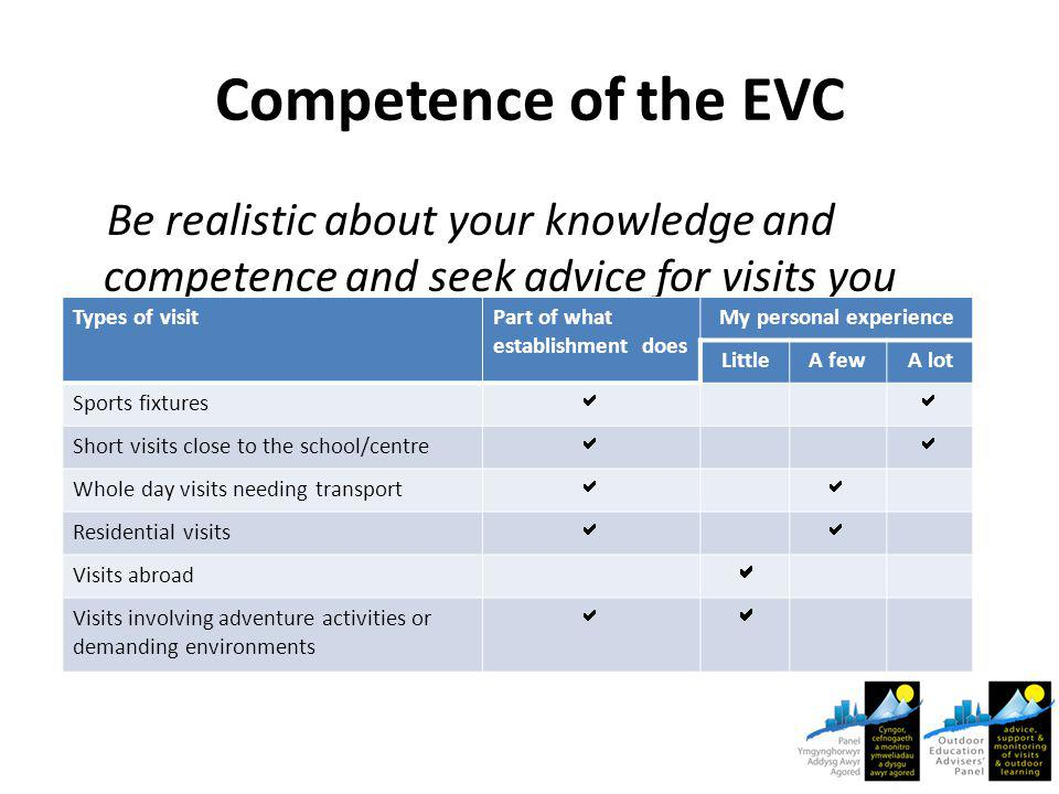 Competence of the EVC Be realistic about your knowledge and competence and seek advice for visits you aren't sure about Types of visitPart of what establishment does My personal experience LittleA fewA lot Sports fixtures  Short visits close to the school/centre  Whole day visits needing transport  Residential visits  Visits abroad  Visits involving adventure activities or demanding environments  