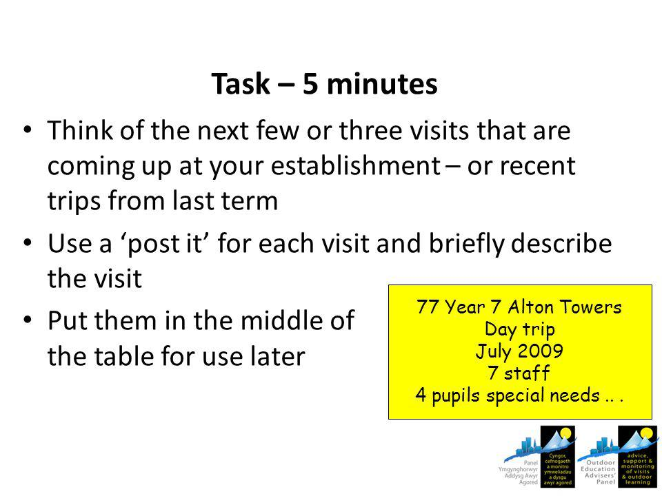 Task – 5 minutes Think of the next few or three visits that are coming up at your establishment – or recent trips from last term Use a 'post it' for each visit and briefly describe the visit Put them in the middle of the table for use later 77 Year 7 Alton Towers Day trip July 2009 7 staff 4 pupils special needs...