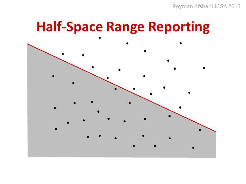 Half-Space Range Reporting Peyman Afshani JCGA 2013