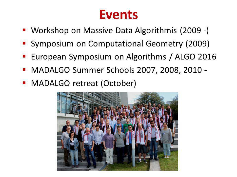 Events  Workshop on Massive Data Algorithmis (2009 -)  Symposium on Computational Geometry (2009)  European Symposium on Algorithms / ALGO 2016  MADALGO Summer Schools 2007, 2008, 2010 -  MADALGO retreat (October)