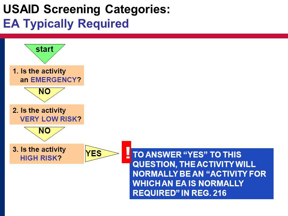 USAID Screening Categories: EA Typically Required 1.