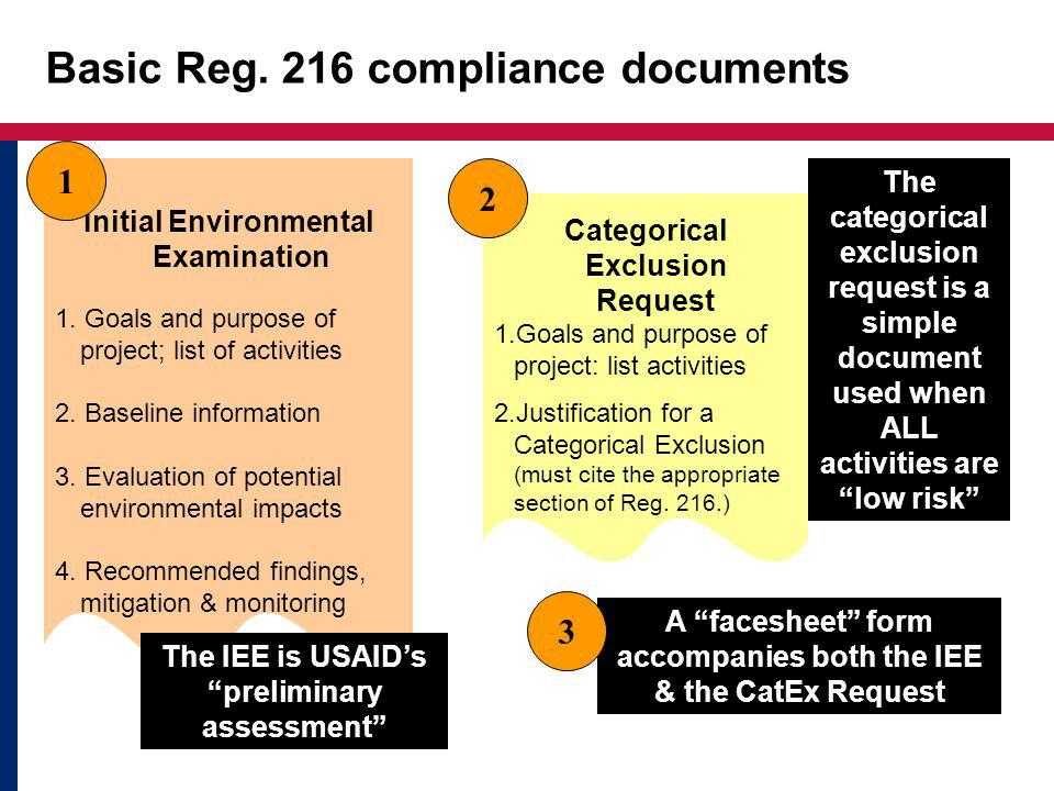 Basic Reg. 216 compliance documents Initial Environmental Examination 1.