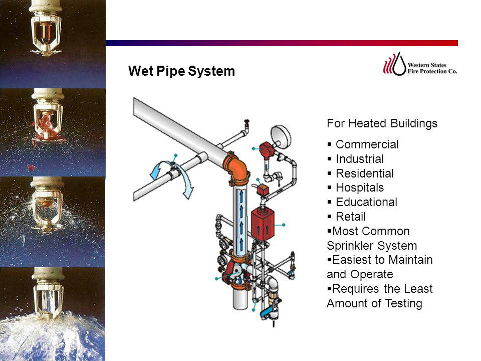Wet Pipe System For Heated Buildings  Commercial  Industrial  Residential  Hospitals  Educational  Retail  Most Common Sprinkler System  Easie
