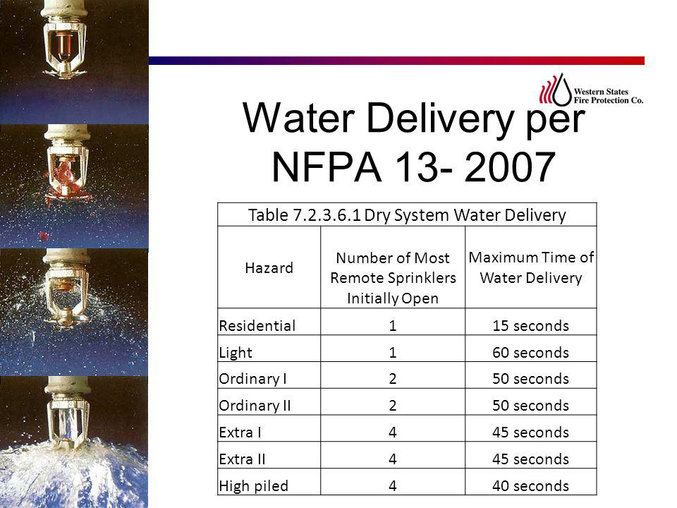 Water Delivery per NFPA 13- 2007 Table 7.2.3.6.1 Dry System Water Delivery Hazard Number of Most Remote Sprinklers Initially Open Maximum Time of Wate