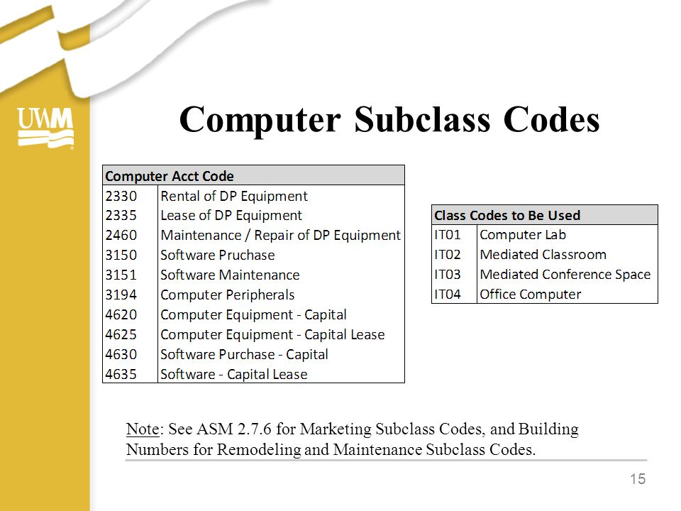 Computer Subclass Codes 15 Note: See ASM 2.7.6 for Marketing Subclass Codes, and Building Numbers for Remodeling and Maintenance Subclass Codes.