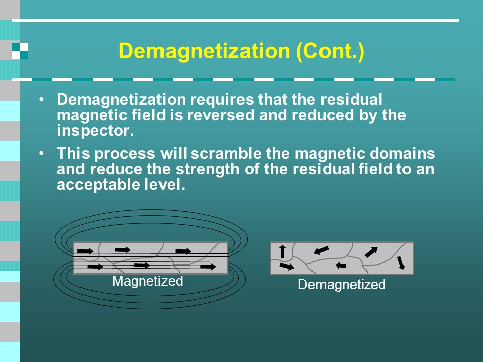 Demagnetization (Cont.) Demagnetization requires that the residual magnetic field is reversed and reduced by the inspector. This process will scramble