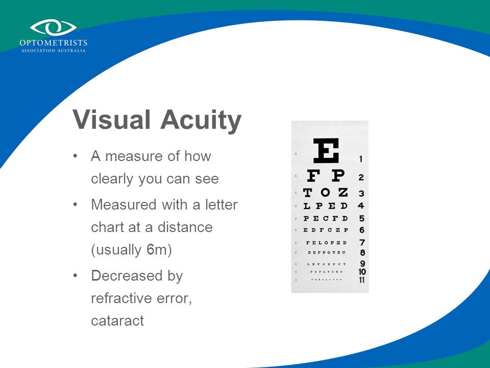 Visual Acuity A measure of how clearly you can see Measured with a letter chart at a distance (usually 6m) Decreased by refractive error, cataract