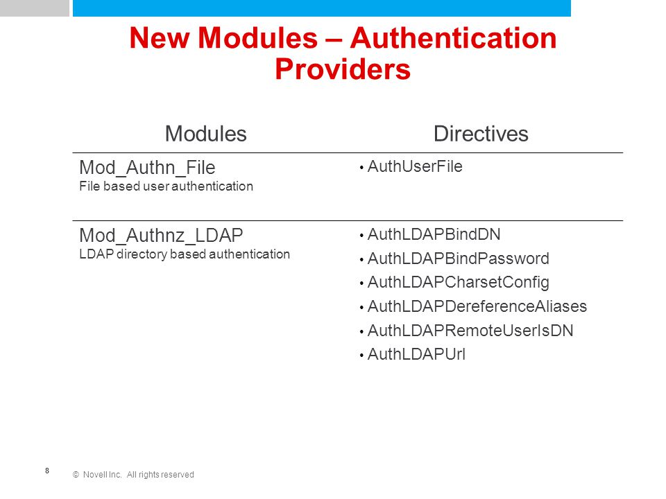 © Novell Inc. All rights reserved 8 New Modules – Authentication Providers ModulesDirectives Mod_Authn_File File based user authentication AuthUserFil