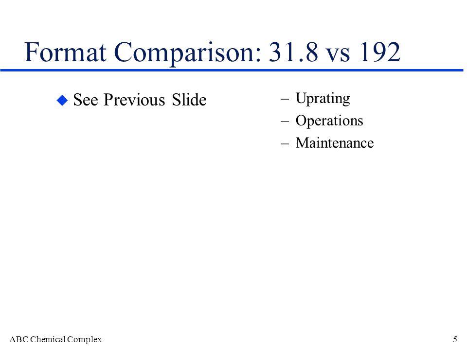 ABC Chemical Complex5 Format Comparison: 31.8 vs 192 u See Previous Slide –Uprating –Operations –Maintenance
