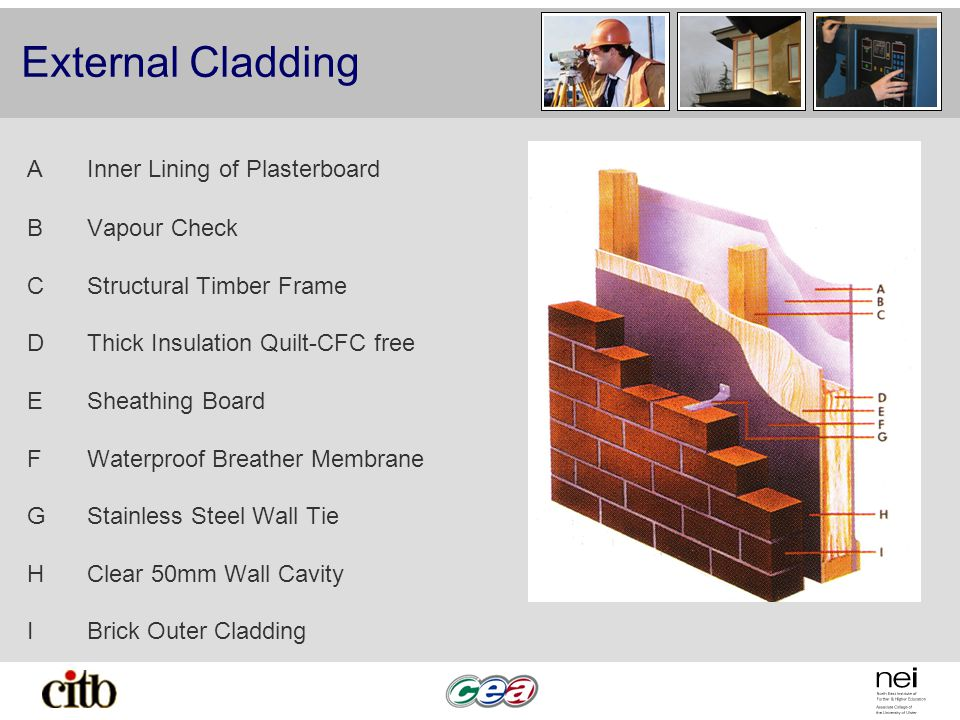 A Inner Lining of Plasterboard B Vapour Check CStructural Timber Frame DThick Insulation Quilt-CFC free ESheathing Board F Waterproof Breather Membran